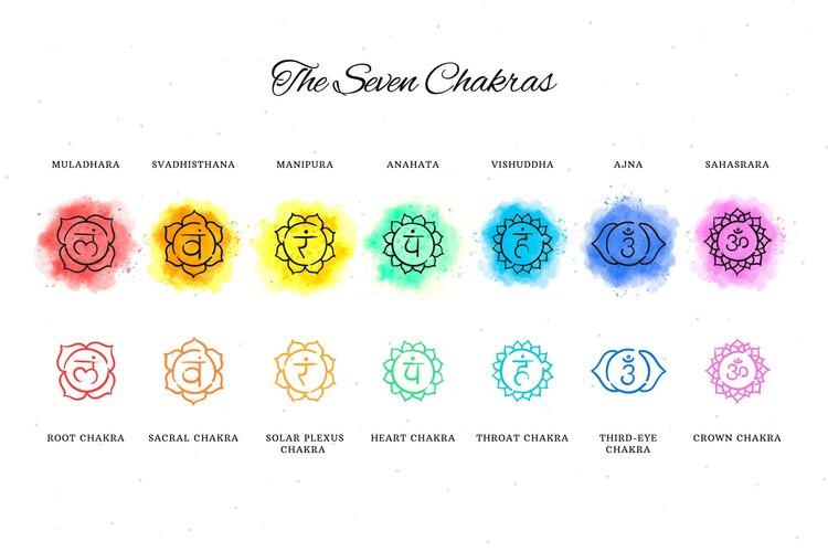 chakra kleuren